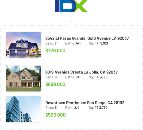 Integrate listings into your website with IReal Estate Website IDX.