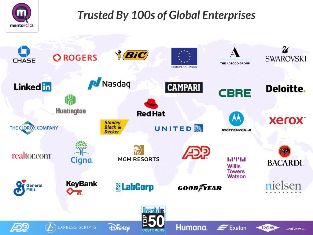 MentorcliQ powers innovative talent strategies for global Fortune 500 and DiversityInc Top 50 organizations.