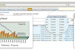 FleetCommander screenshot: Run dozens of reports within FleetCommander including fleet metrics, right-sizing reports, fleet billing, charges and more