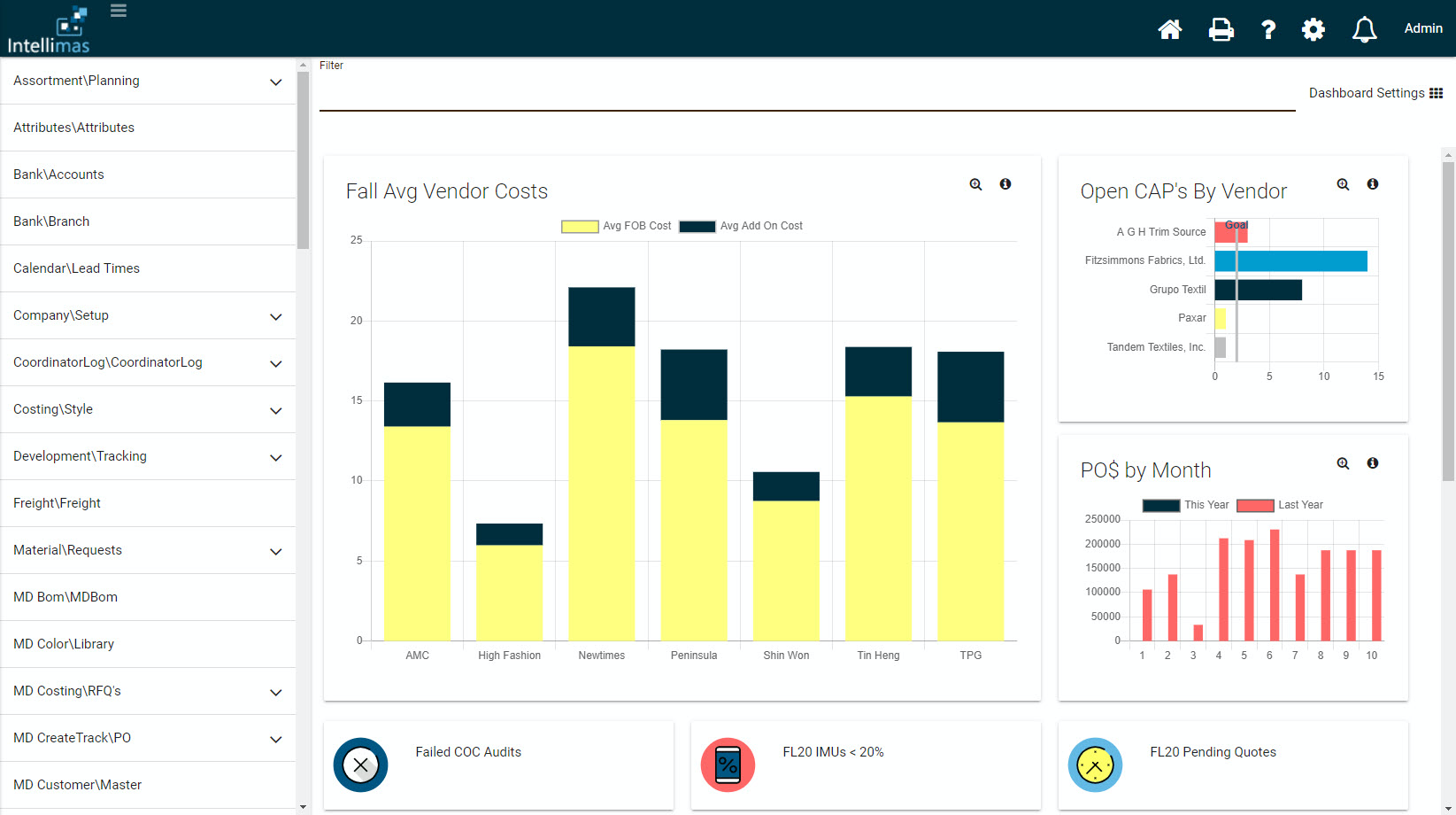 Main Intellimas screen with our dashboard charts, business functions, and exception searches.
