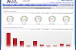 MarketSharp screenshot: MarketSharp sale & source dashboard