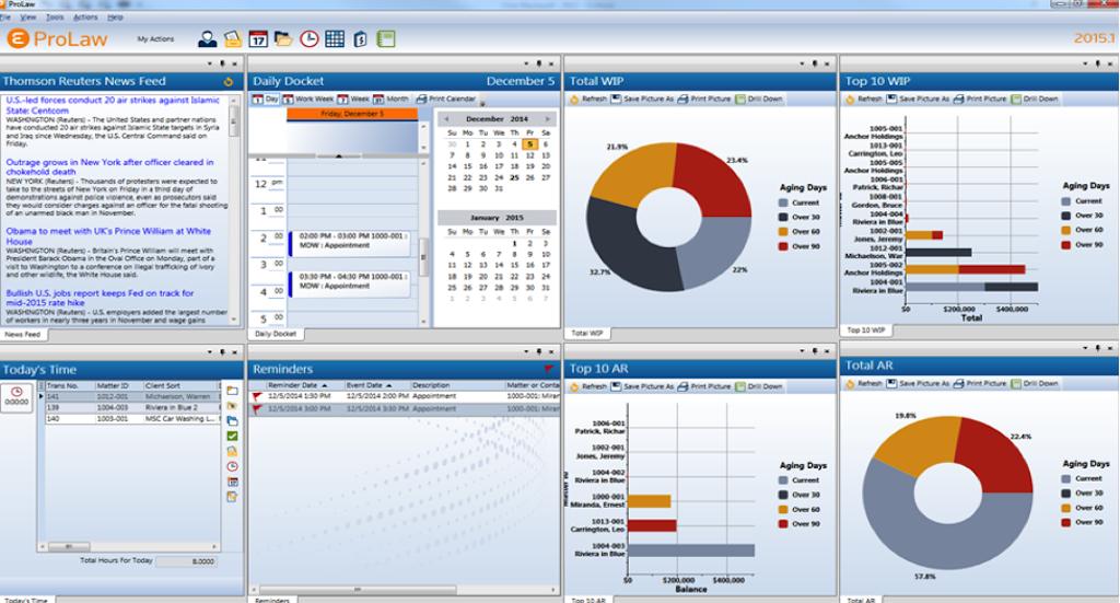 ProLaw management dashboard
