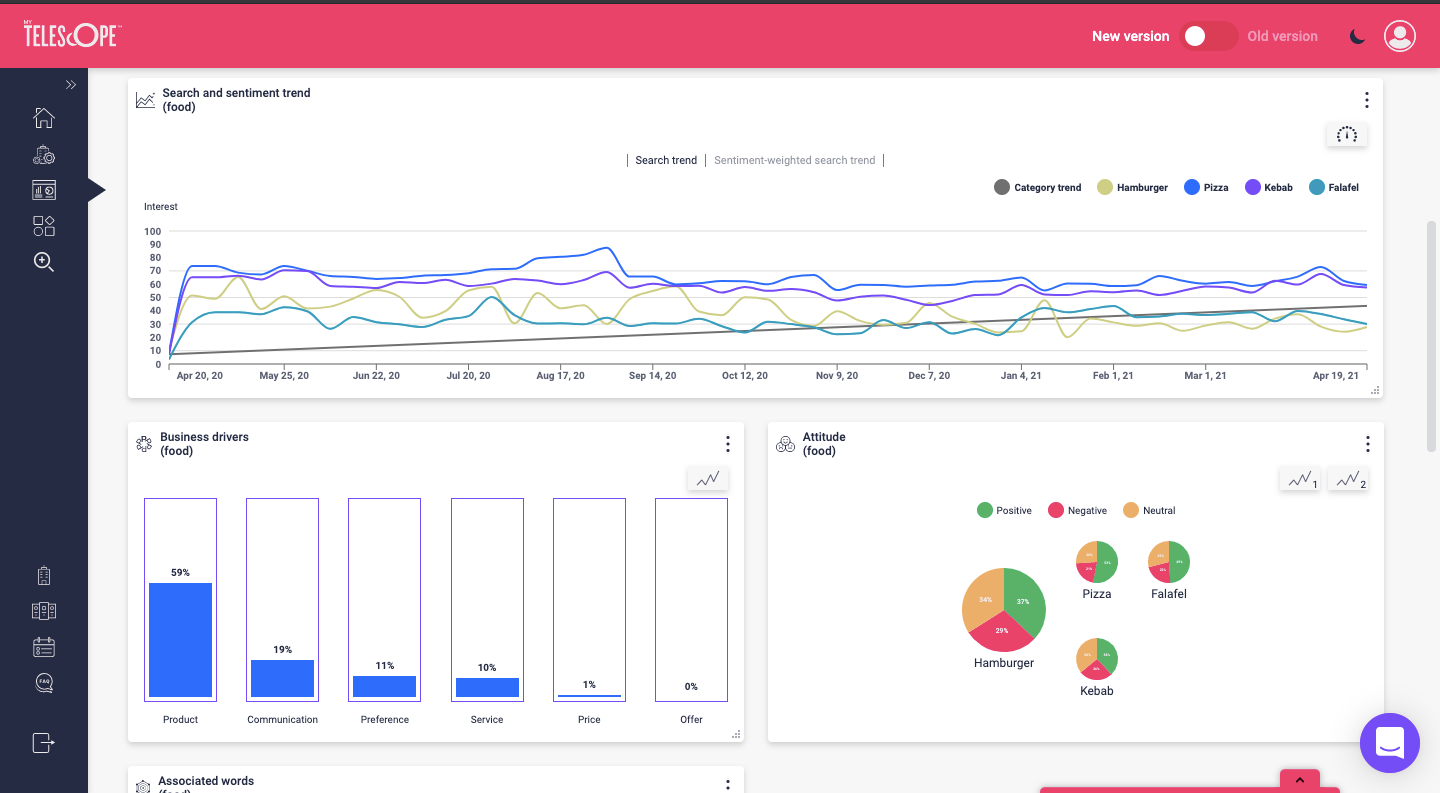 Create and customize your dashboard with your key metrics