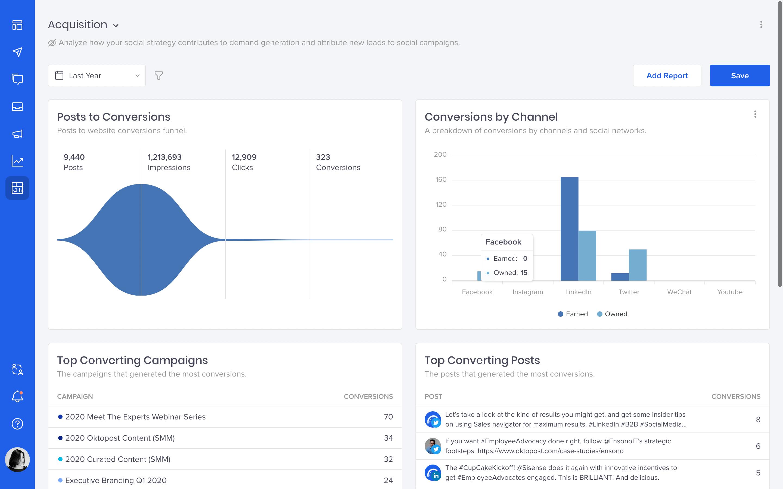 Oktopost Software - Social BI