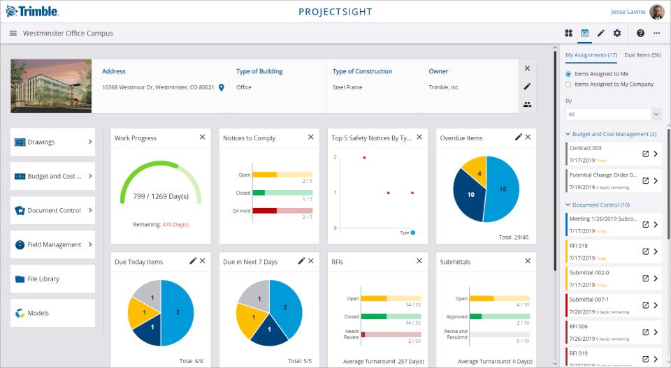 ProjectSight dashboard