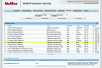 Captura de tela do McAfee Cloud Security: McAfee Web Security Service  - Reports