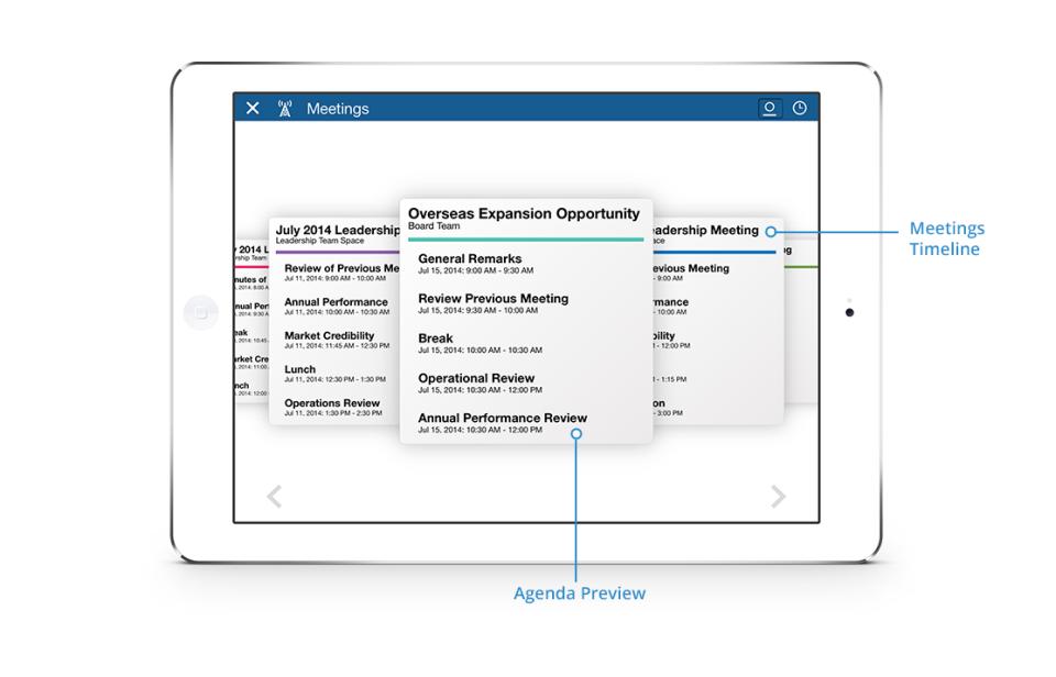 Nasdaq Boardvantage screenshot: Nasdaq Boardvantage meeting management screenshot
