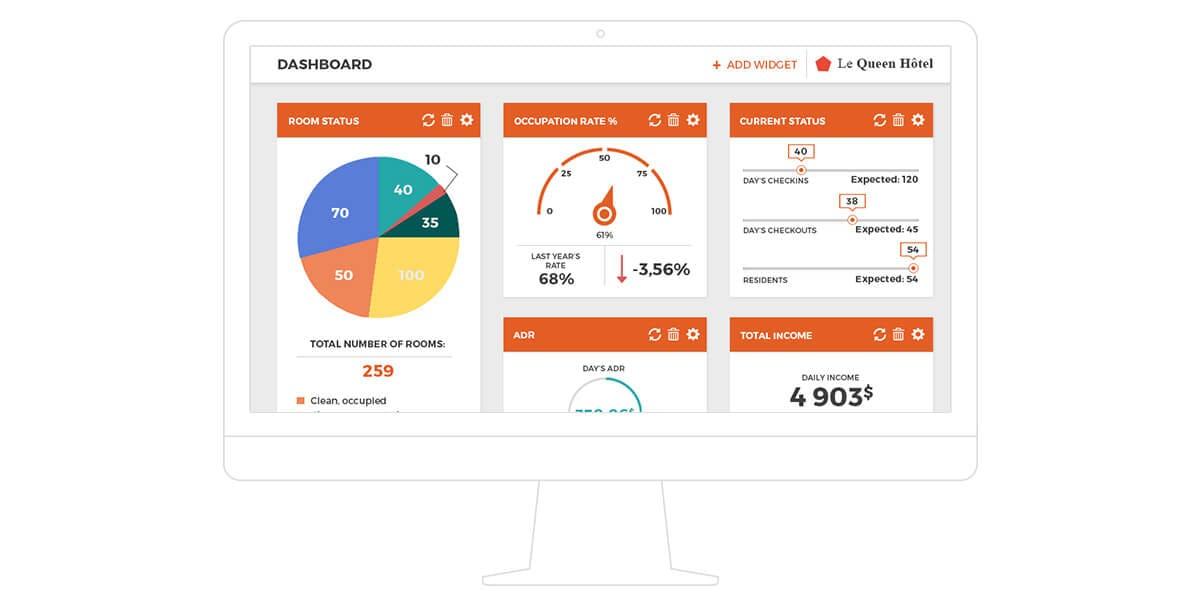 Hotello Software - Dashboard