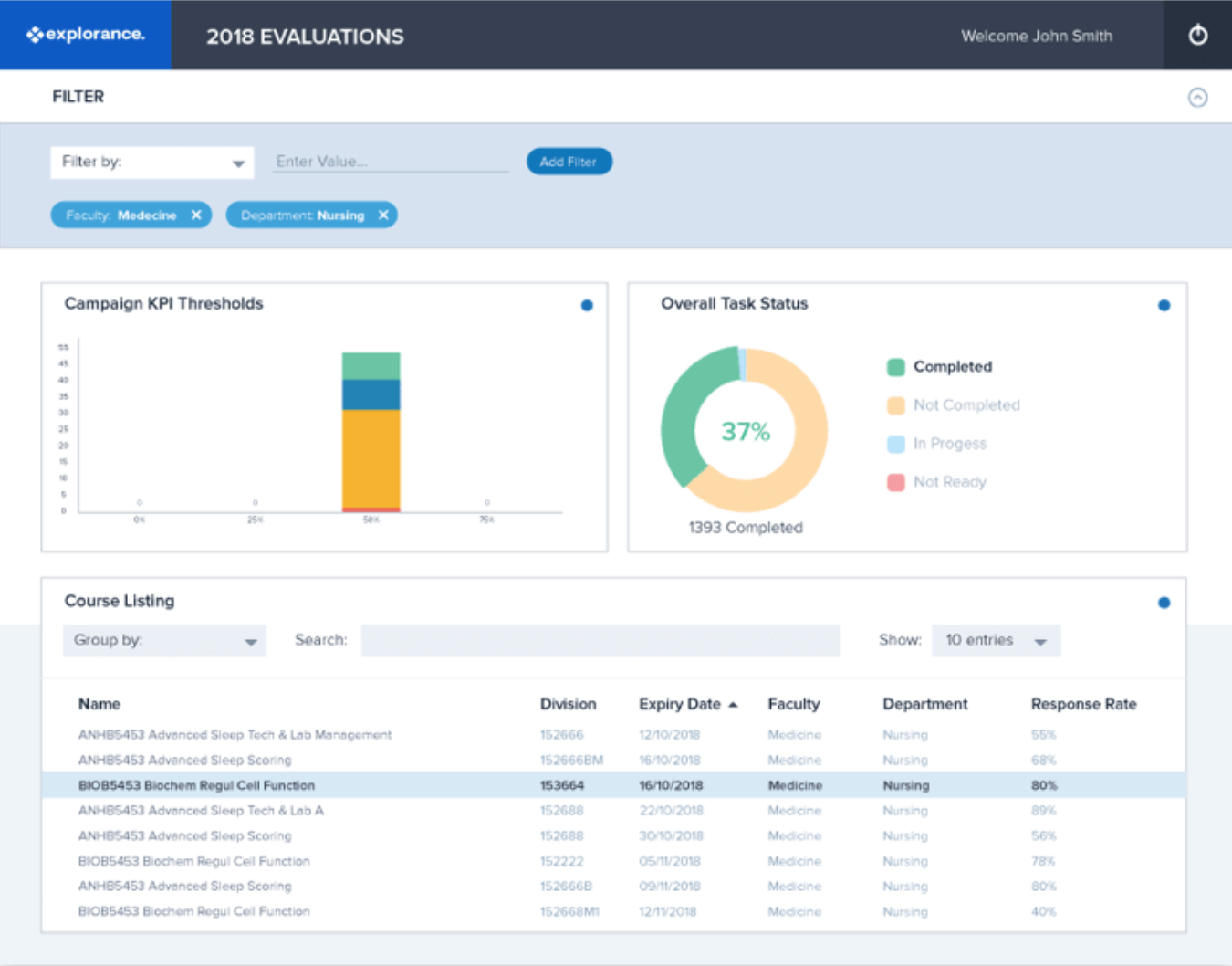 Blue allows organizations to automate their course evaluation initiatives