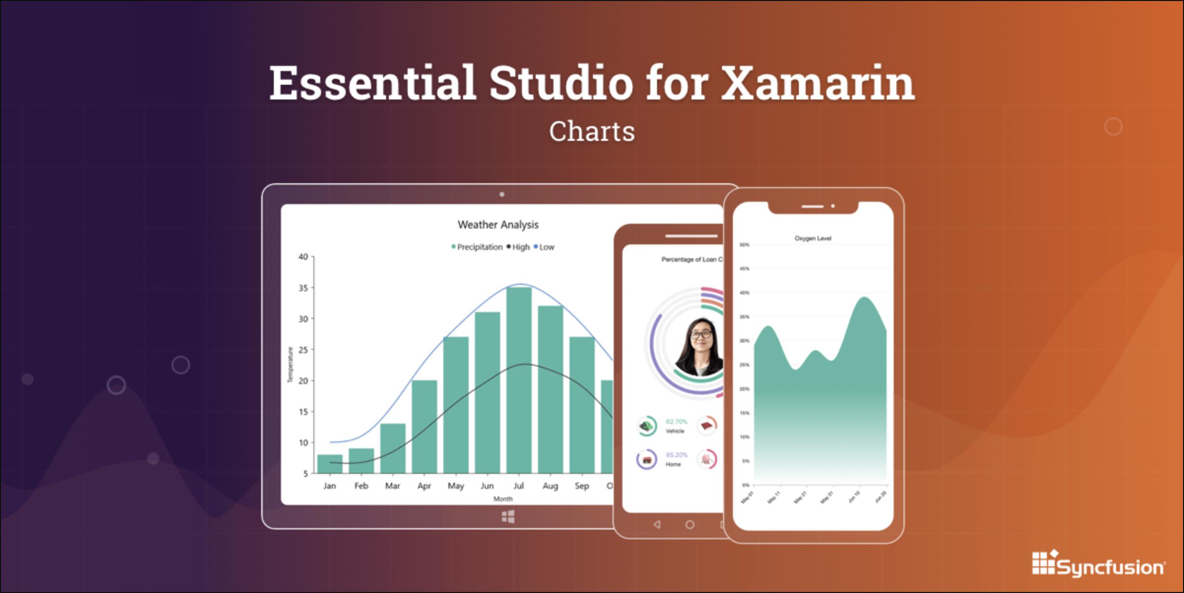 Essential Studio for Xamarin