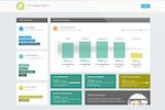 Captura de pantalla de ayeQ: ayeQ strategy platform