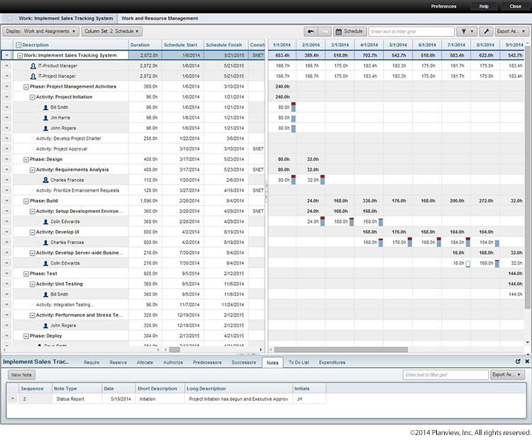 Work & resource management in Planview