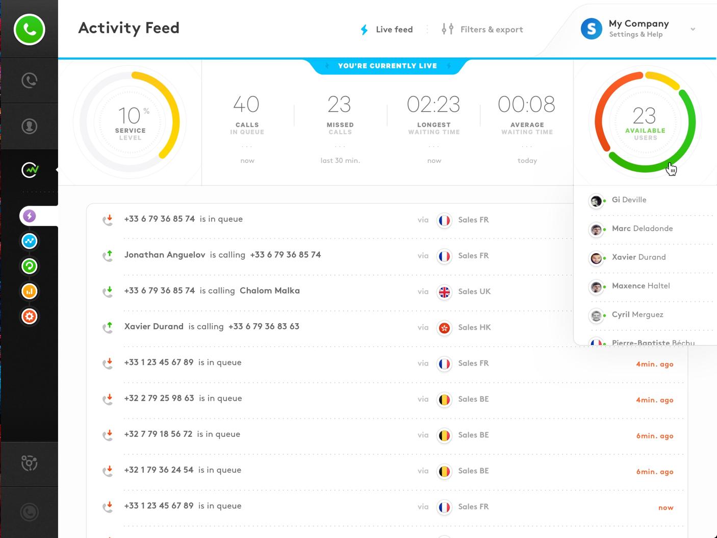 Aircall Software - Activity Feed
