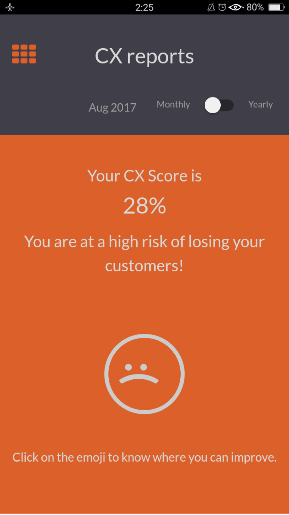 CXONCLOUD Software - Measure CX Score