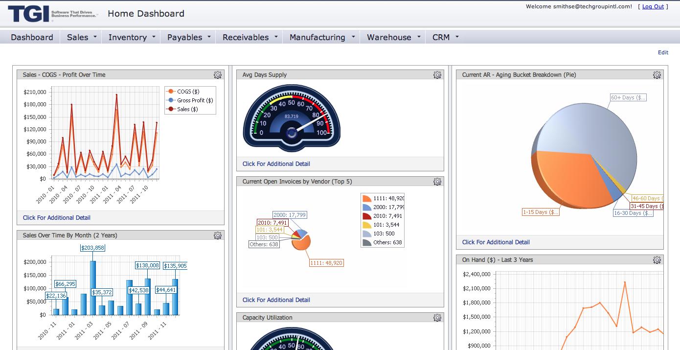 Enterprise 21 ERP Software - Analytics User Dashboard