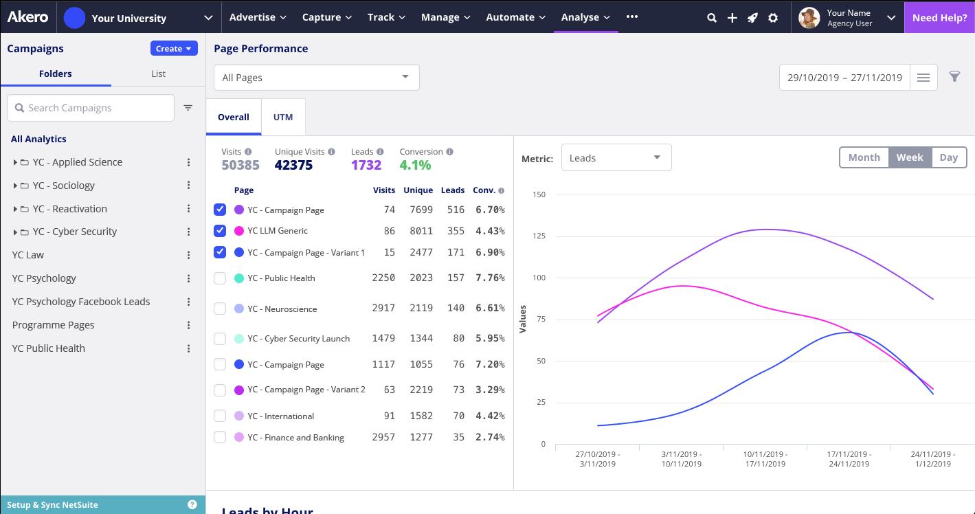Akero Software - Analytics