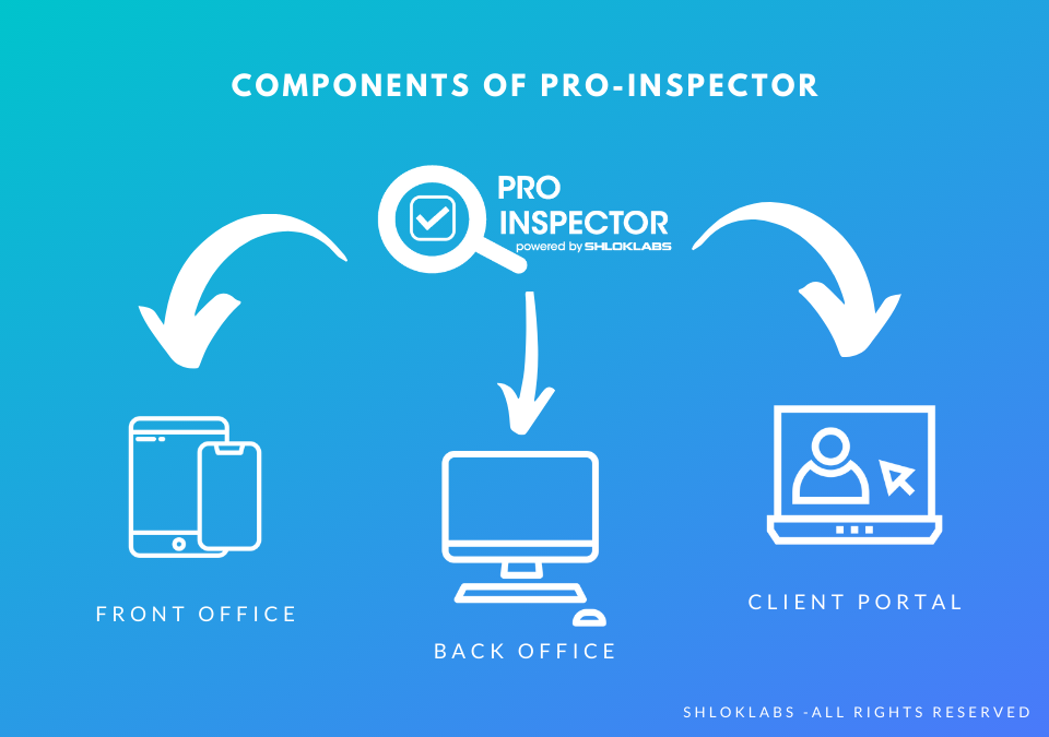 Pro-Inspector Software - Components of Pro Inspect