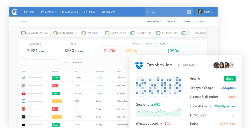 Salesmachine main dashboard