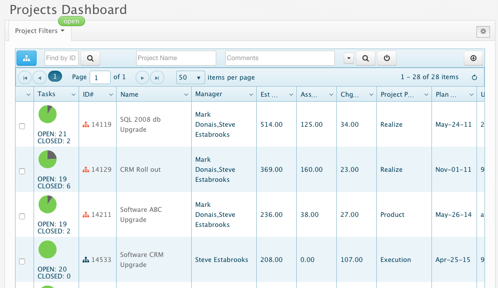TeamHeadquarters Software - The projects dashboard gives users an overview of all current projects
