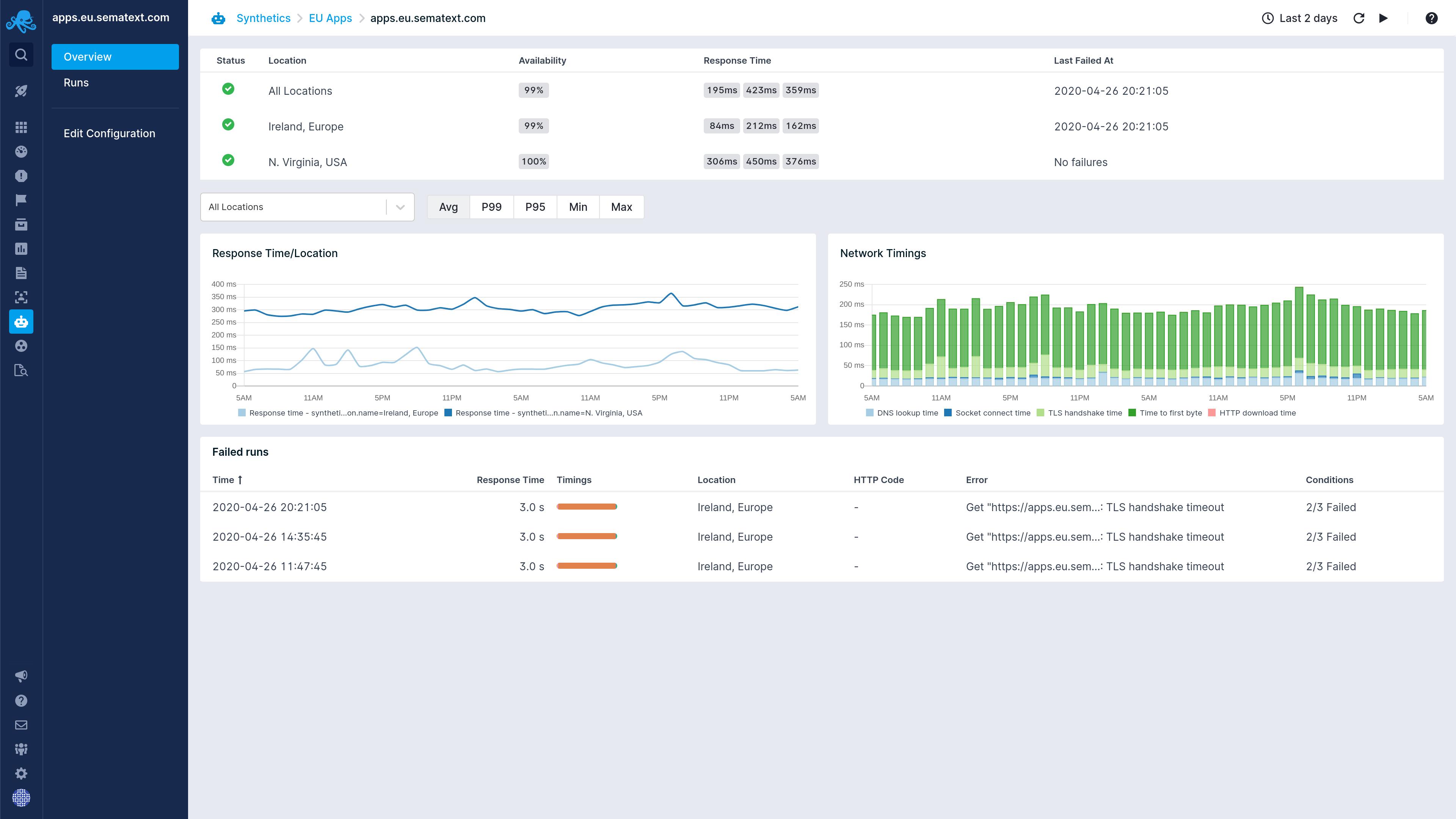 Sematext Cloud Software - Sematext Cloud overview