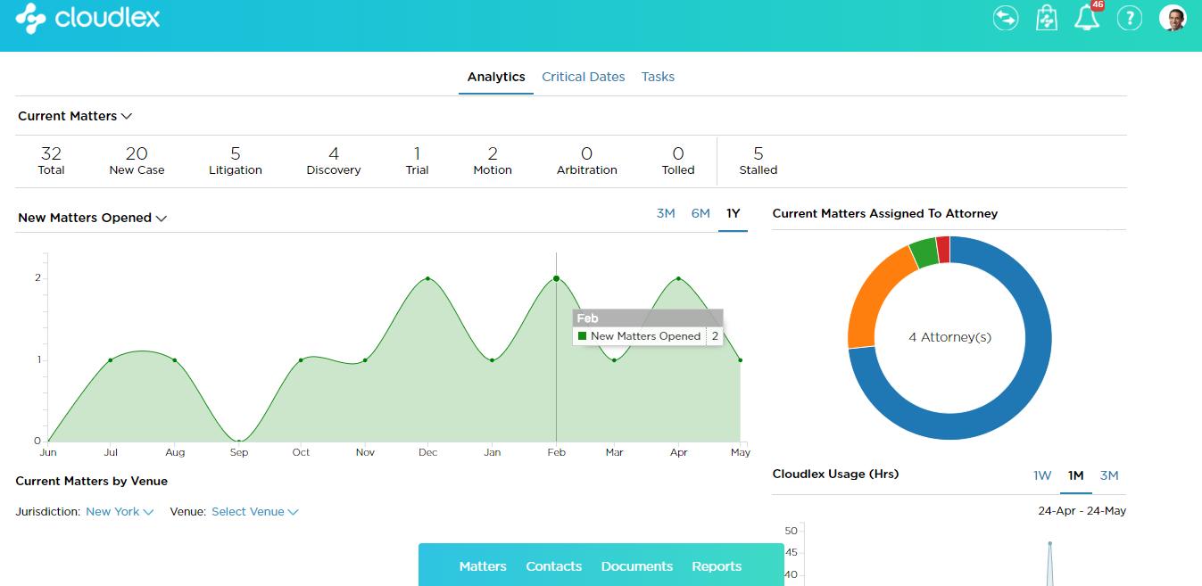 CloudLex Software - Dashboard