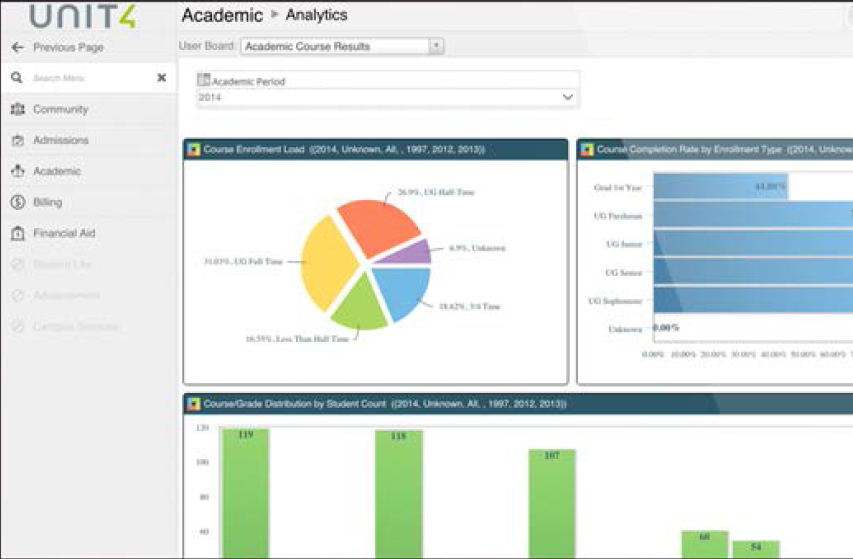 CAMS Enterprise Software - Generate business insights