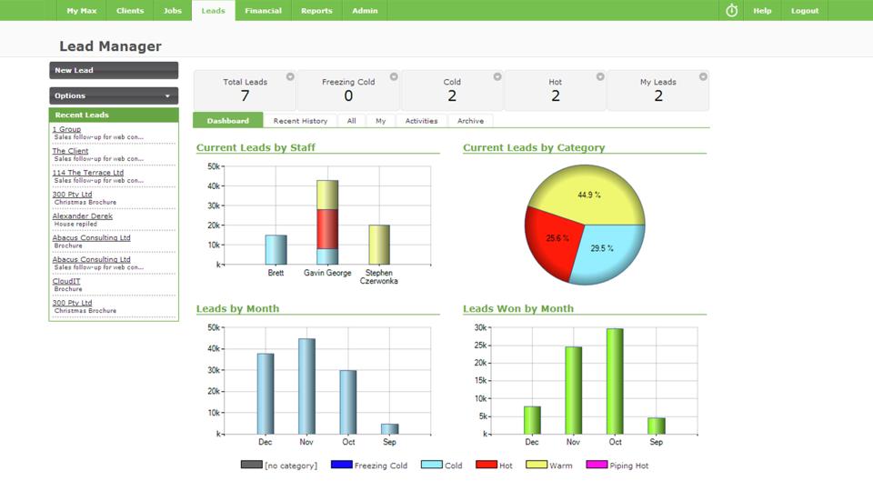 WorkflowMax Software - 5