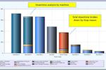 Shopfloor-Online screenshot: Shopfloor-Online machine downtime report
