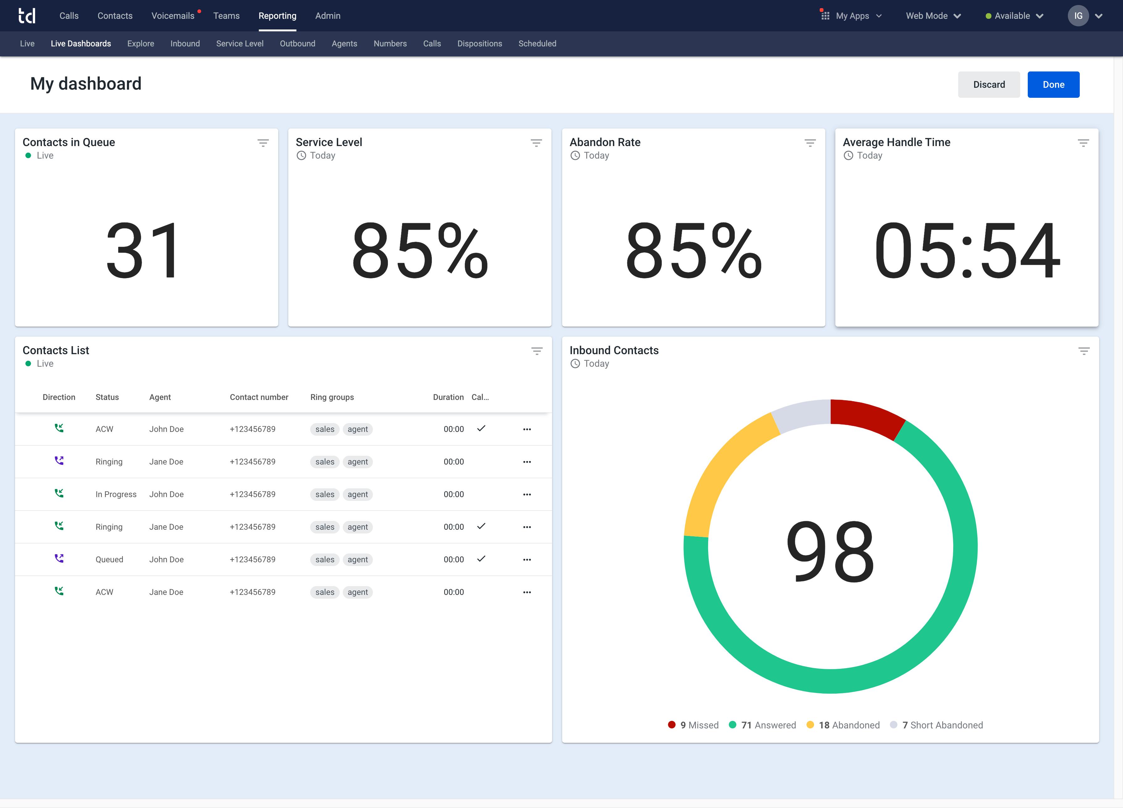Talkdesk Software - Talkdesk dashboard