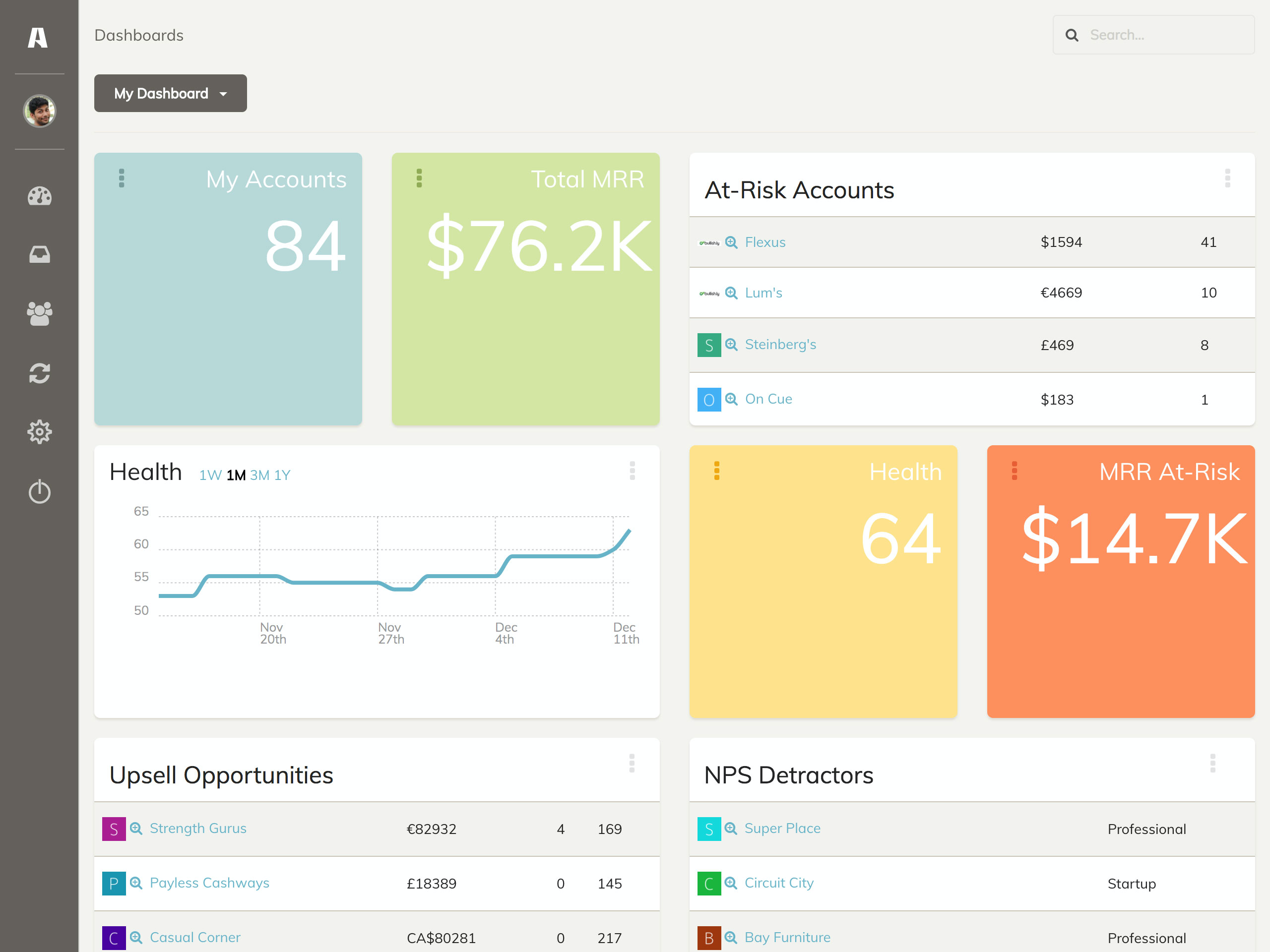 Akita's customizable dashboards give your CSMs a high-level view of the health of their accounts. Build multiple dashboards and share them with your teammates.