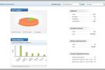 ManageEngine AssetExplorer screenshot: Software dashboard
