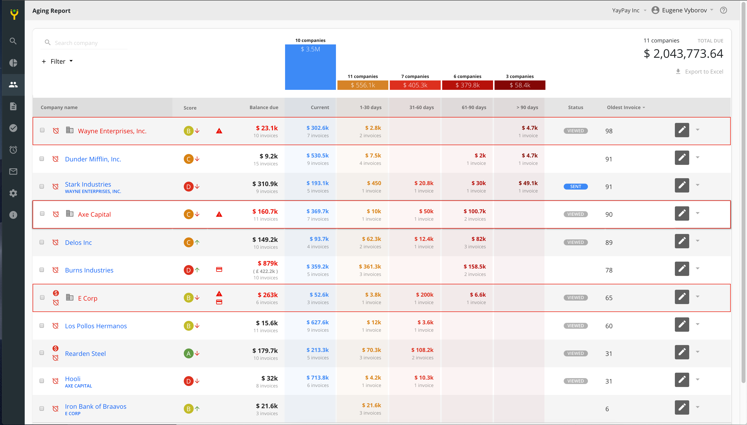 YayPay Software - Comprehensive overview of customer account status