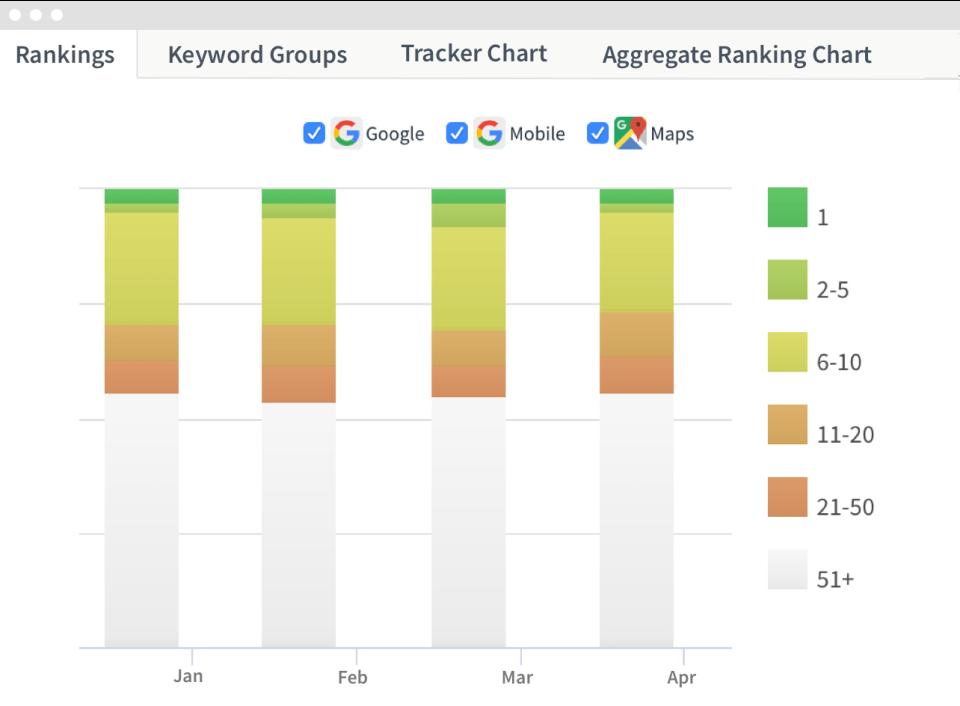 BrightLocal Software - Local Search Rankings Che
