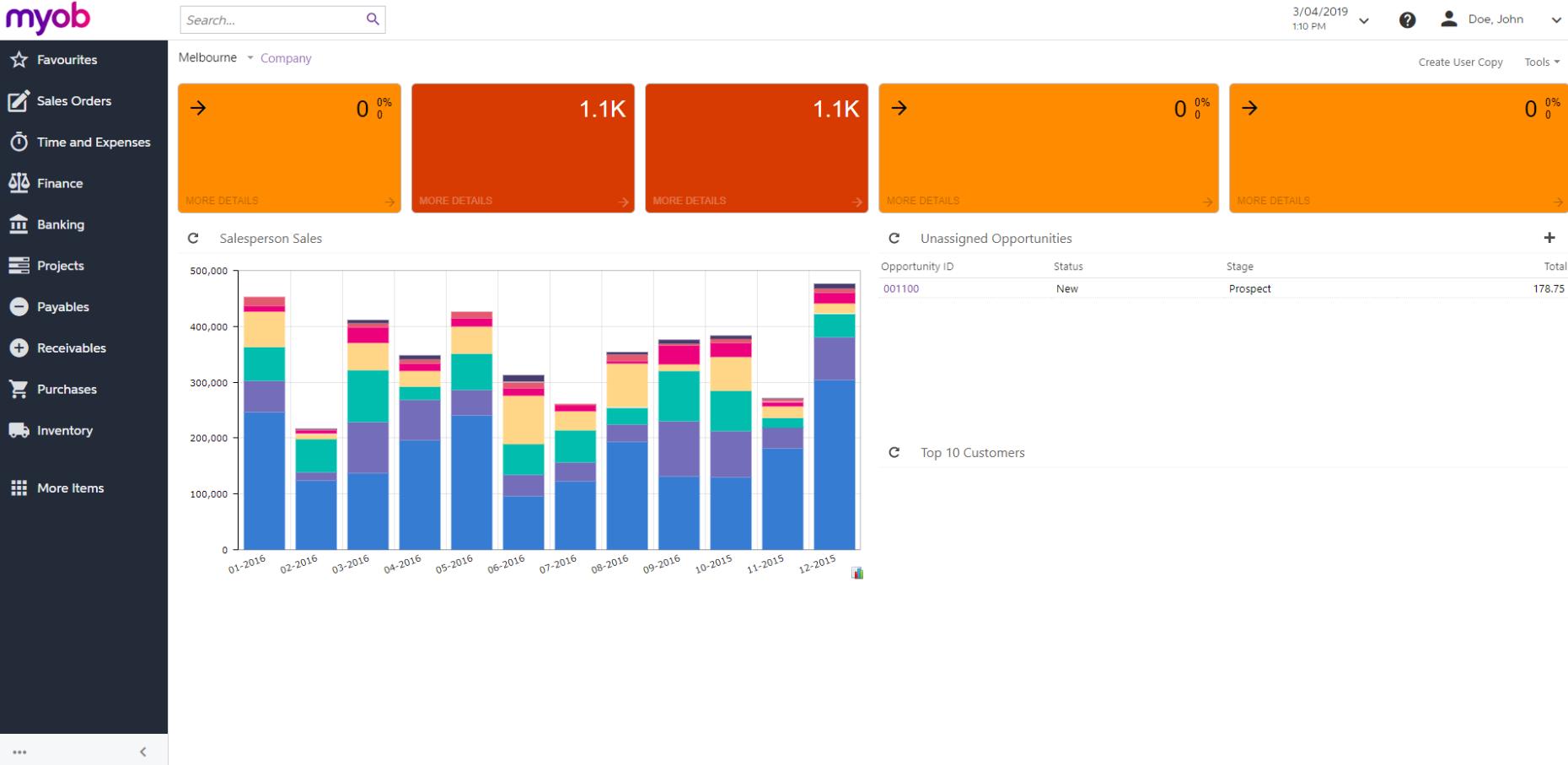 MYOB Advanced data visualization