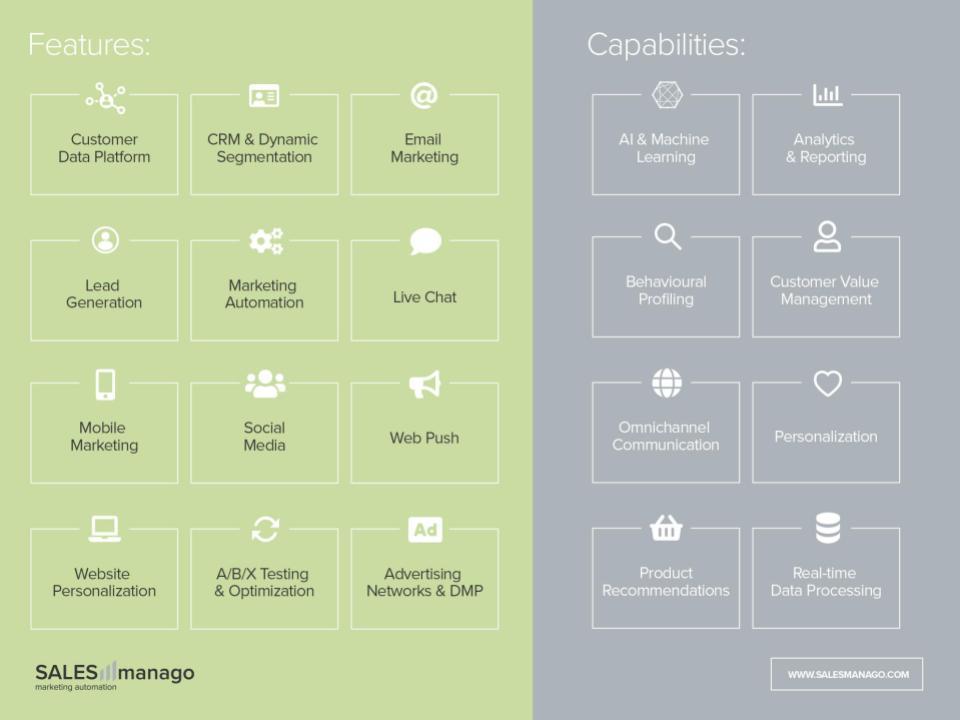 SALESmanago Marketing Automation Software - 1
