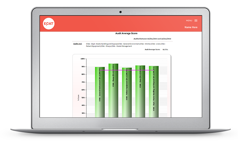 ECAT features a powerful, highly flexible reporting engine