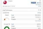 Blackbaud eTapestry screenshot: eTapestry's dashboard reporting
