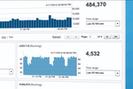 Sumo Logic screenshot: SumoLogic-LogManagement-Charts