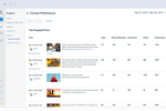Captura de pantalla de Statusbrew: Content Performance : Always see your best content on top