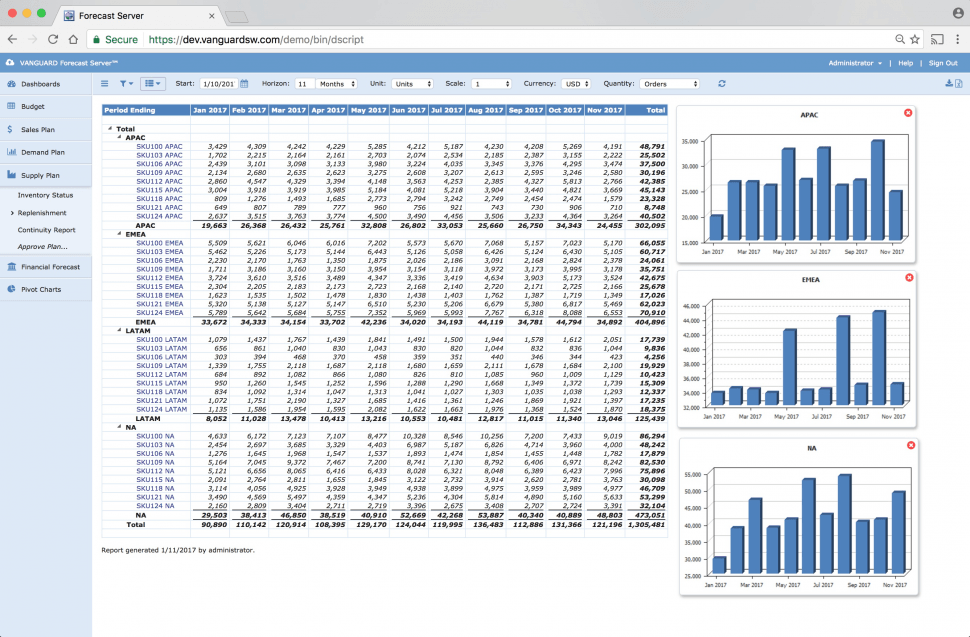 Vanguard Predictive Planning Software - 1