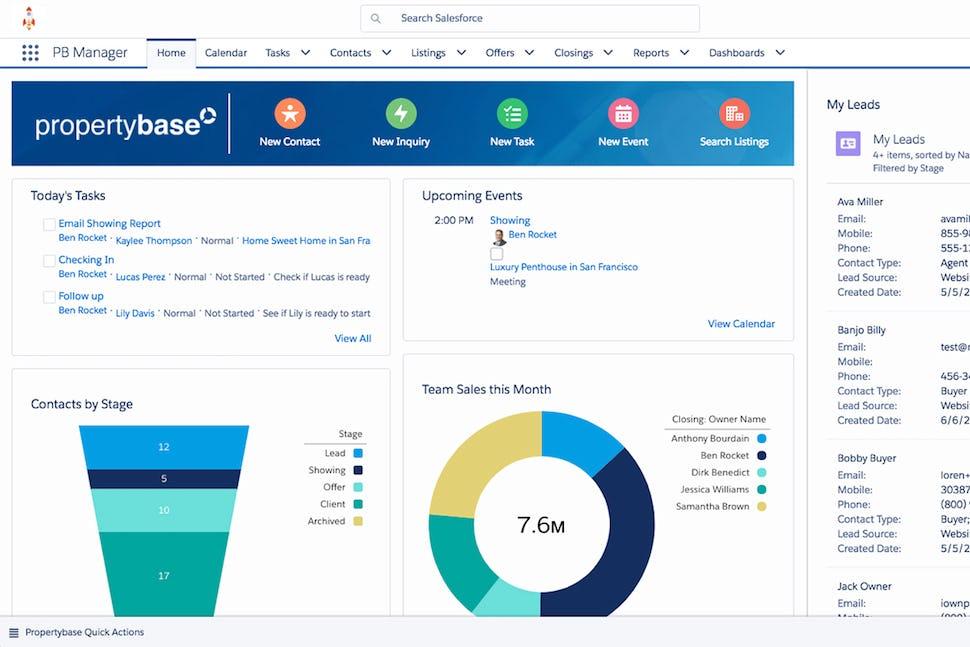 Propertybase Salesforce Edition Software - PB home desktop dashboard