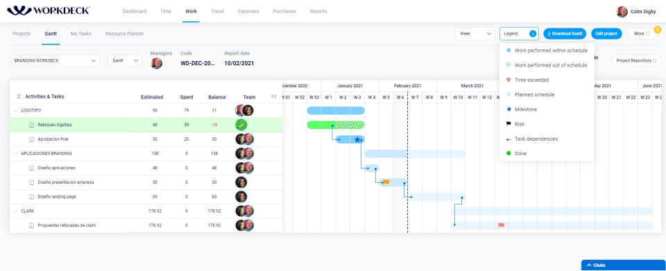 Dynamic tool that shows an accurate visual of the progress of the project in real-time.