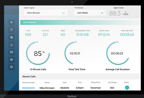 CallTools Software - User dashboard