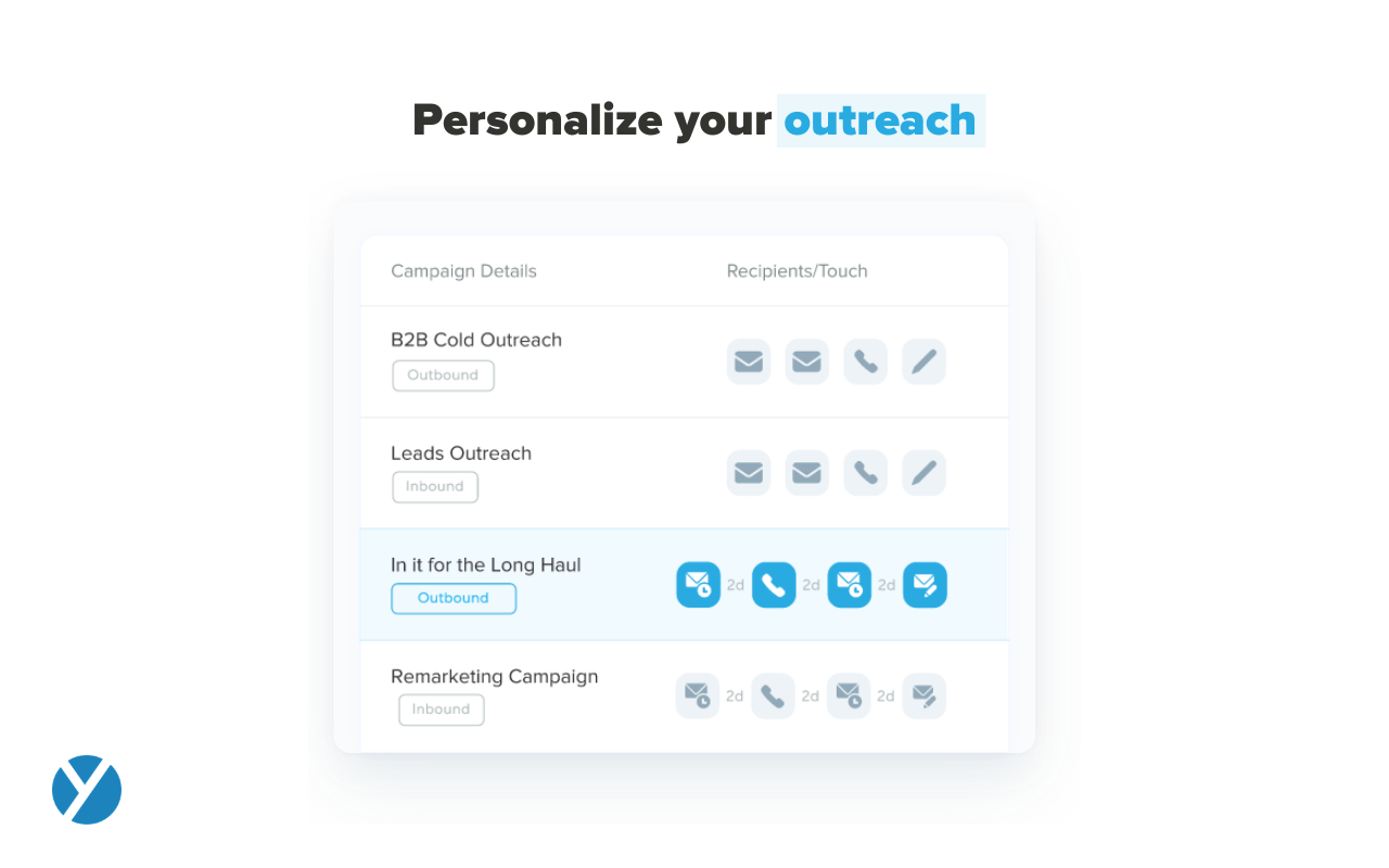 Yesware Software - Campaigns