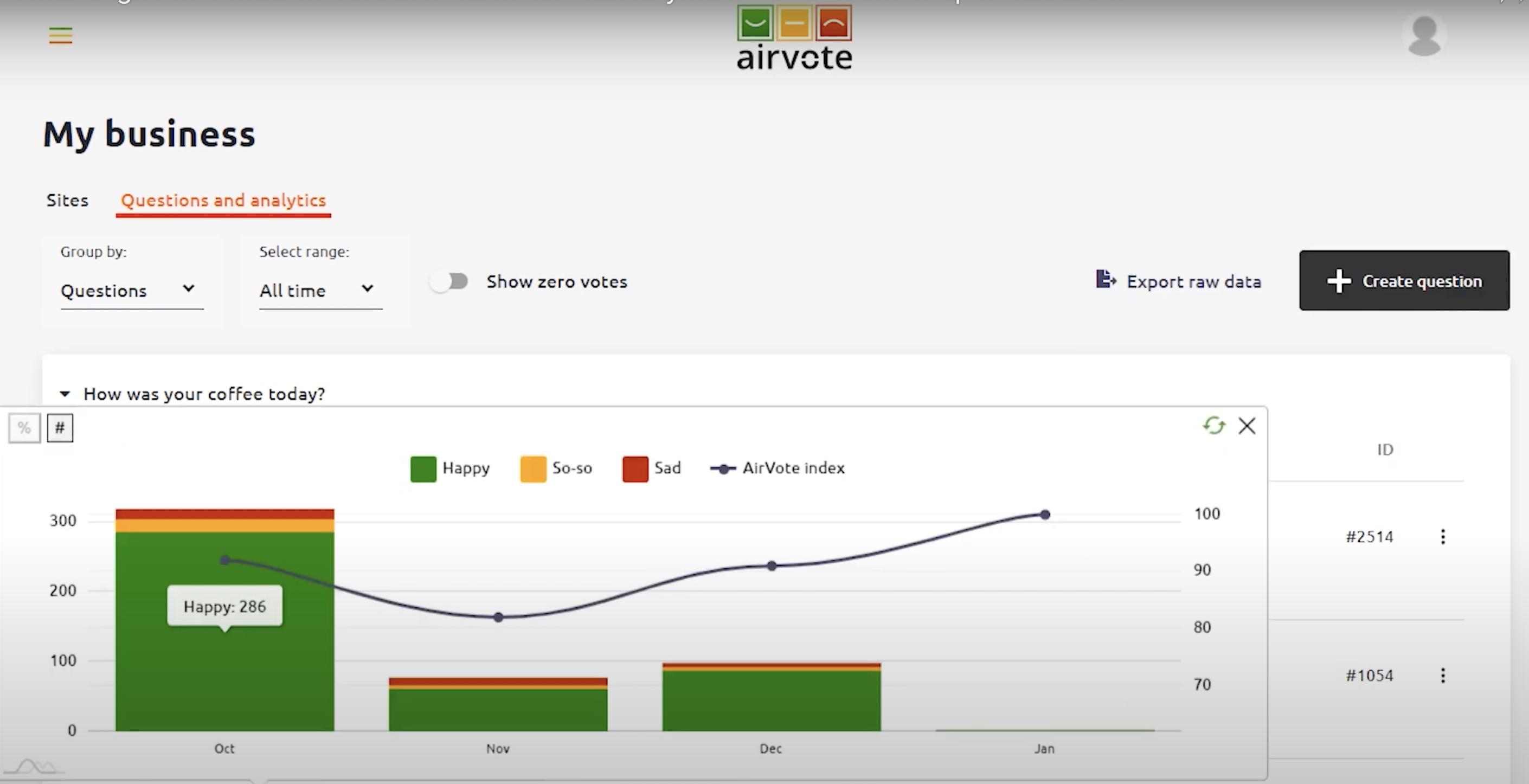 Airvote analytics