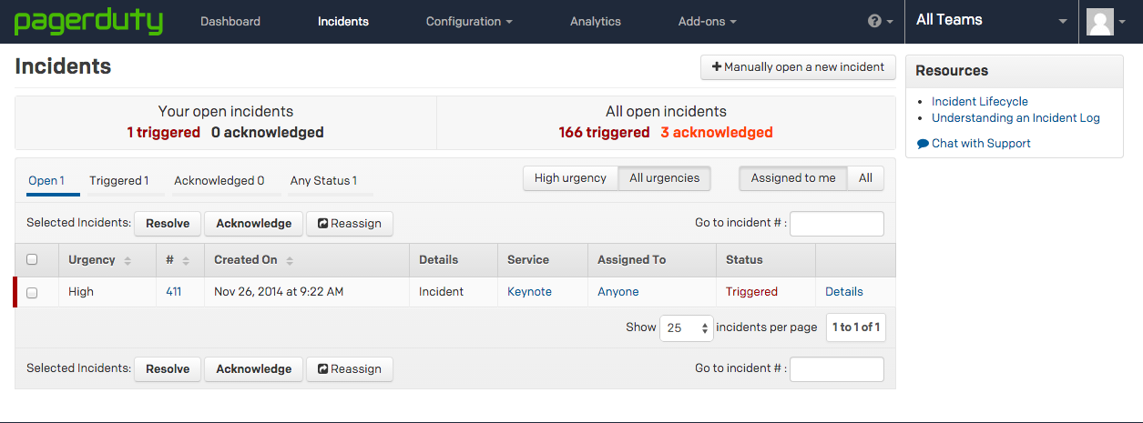 PagerDuty incidents