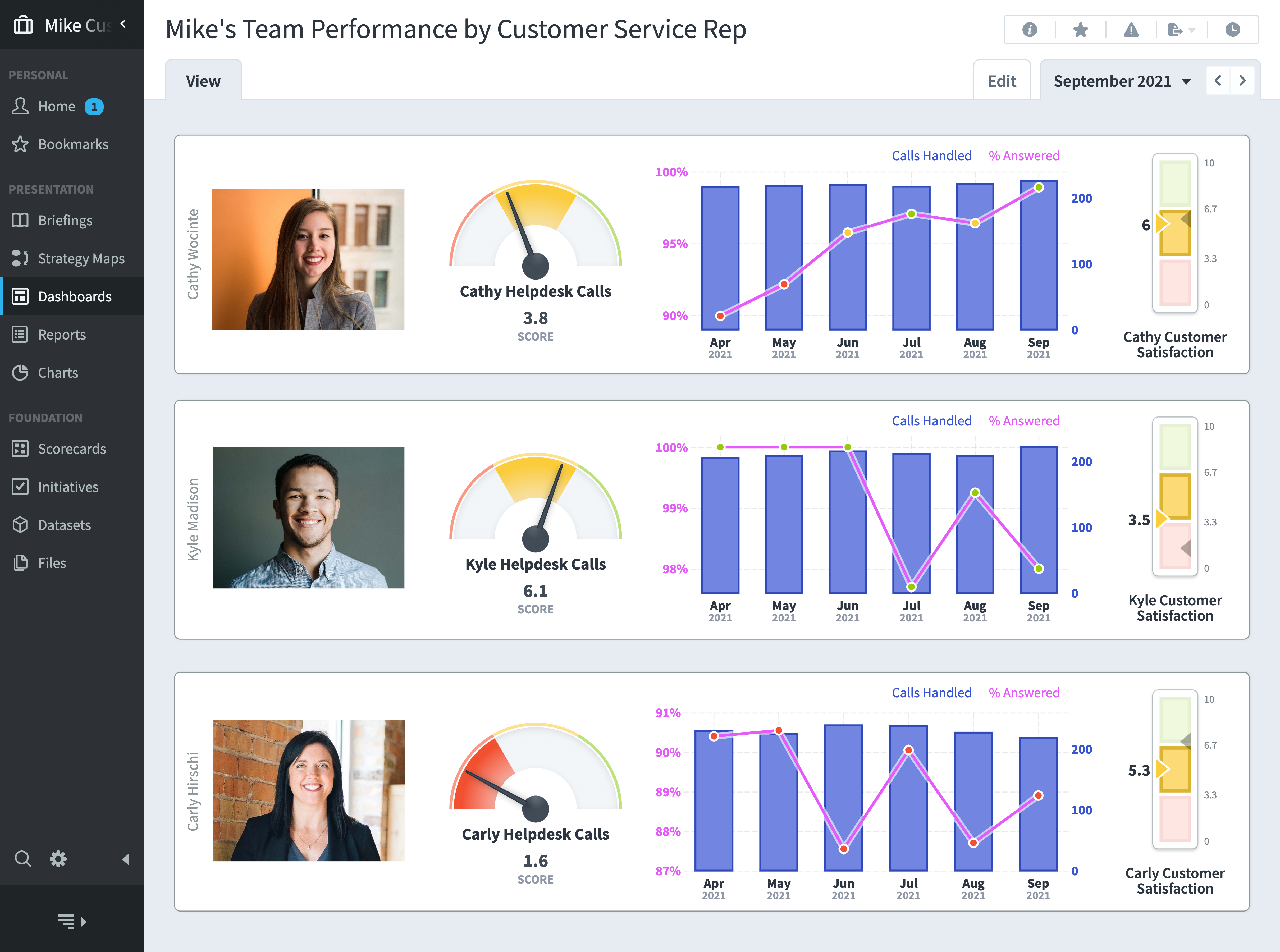 Spider Impact Software - Team Strategic Business Performance