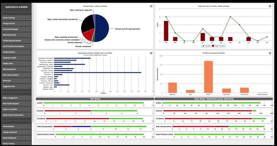 Mirashare KPIs