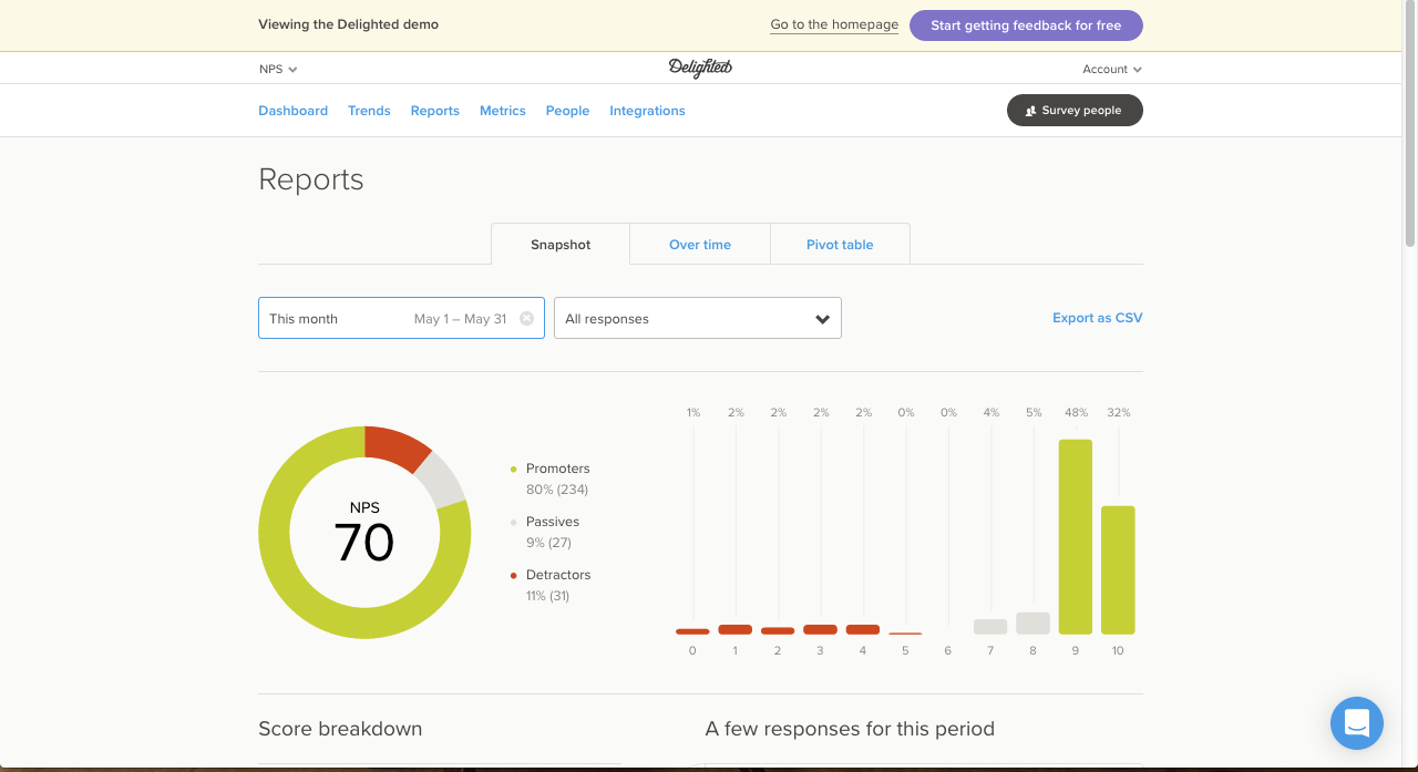 The Reports tab within Delighted's dashboard UI, offering snapshot, over time and pivot table options for filtering and visualizing feedback responses