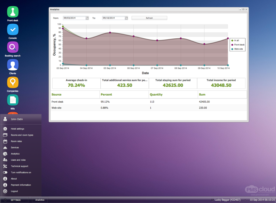 PMS Cloud Software - 2